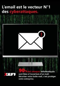 Campagne de sensibilisation - mails